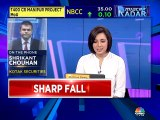 Stock ideas to trade for today by market expert Shrikant Chouhan of Kotak Securities