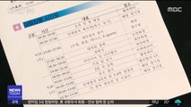 '도서벽지' 비워둔 채…'걸그룹' 열광한 공보의들