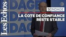 6 Français sur 10 ne font toujours pas confiance au chef de l'Etat