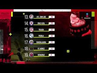 Santos es líder en tablas de puntos y goleo de la Liga Mx   Adrenalina