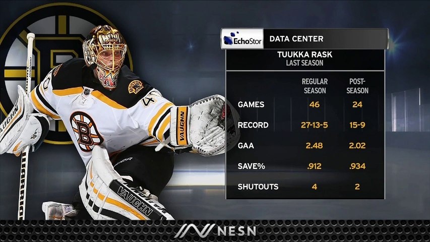Bruins Goalie Tuukka Rask Looks To Start Off 2019-20 Season On High Note