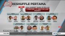 Perjalanan Kabinet Kerja 2014-2019