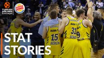 Burger King Stat Stories: Turkish Airlines EuroLeague Regular Season Round 1