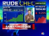 Here are some trading ideas from stock analyst Nooresh Merani of Asian Market Securities