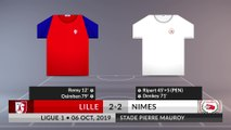Match Review: Lille vs Nimes on 06/10/2019