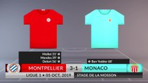 Match Review: Montpellier vs Monaco on 05/10/2019