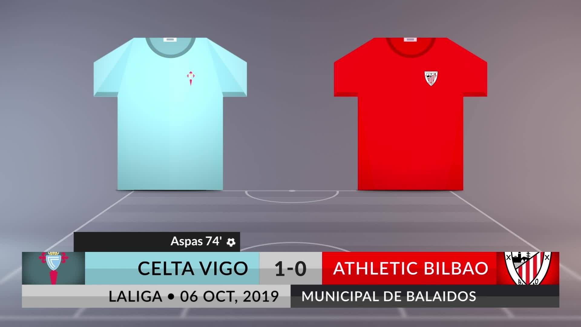 Match Review: Celta Vigo vs Athletic Bilbao on 06/10/2019