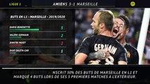 Ligue 1 - 5 choses à retenir de la 9e journée