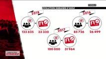 Immigration en France: Les chiffres