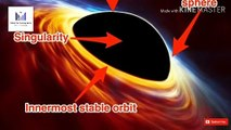 Are Black Holes Made of Dark Energy? Error Made When Applying Einstein's Equations