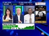 Private sector banks are seen to be quite attractive, says market expert SP Tulsian