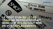 La SNCF coûte à 224 € à chaque Français, même ceux qui n'utilisent jamais le train