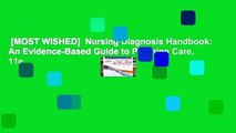 [MOST WISHED]  Nursing Diagnosis Handbook: An Evidence-Based Guide to Planning Care, 11e