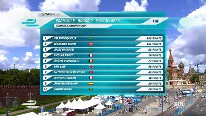 Formula-E 2014-15 R09 - Russia - Qualifying  part 1