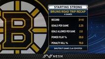 Bruins' 2019-20 Season Is Off To Hot Start, Despite Loss Vs. Avalanche