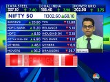 Stock expert Ruchit Jain of Angel Broking is recommending a buy on these stocks