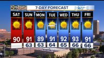 FORECAST: Cooler weather is here!