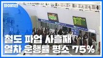 철도 파업 사흘째...열차 운행률 평소 75% / YTN