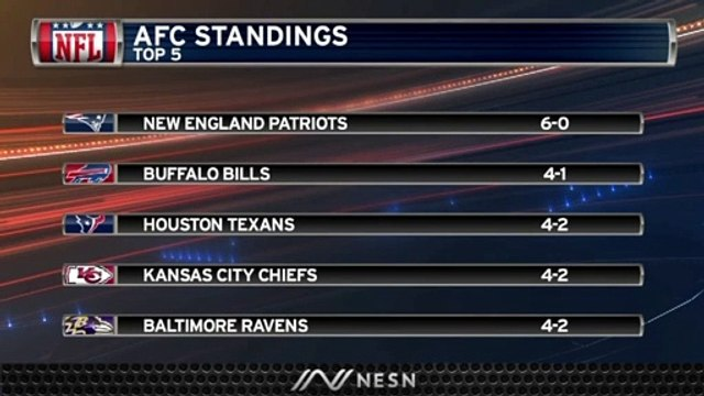 Bills In Second In AFC Standings After Week 6