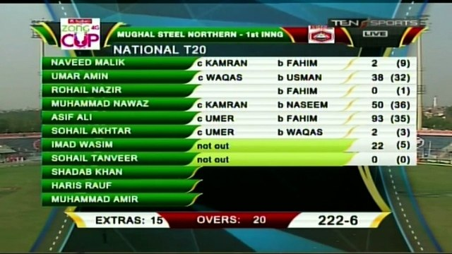 Highlights of Northern vs Central Punjab - Match 5 of National T20 Cup 2019/20