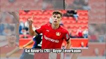 Golden Boy Final Shortlist | GOLDEN BOY NOMINEES | FOOTBALL'S BEST YOUNG PLAYER
