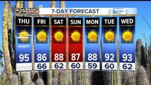 Cool-down the next few days in the Valley