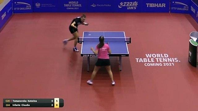 Katerina Tomanovska vs Claudia Infante | 2019 ITTF Polish Open Highlights (Group)