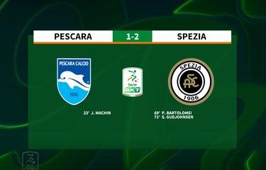 HIGHLIGHTS #PescaraSpezia 1-2 #SerieBKT