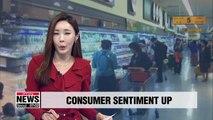 S. Korea's consumer sentiment index rises in October