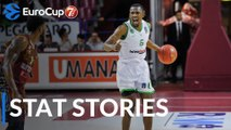 7DAYS EuroCup Regular Season Round 4: Stat Stories
