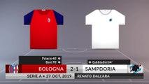 Match Review: Bologna vs Sampdoria on 27/10/2019