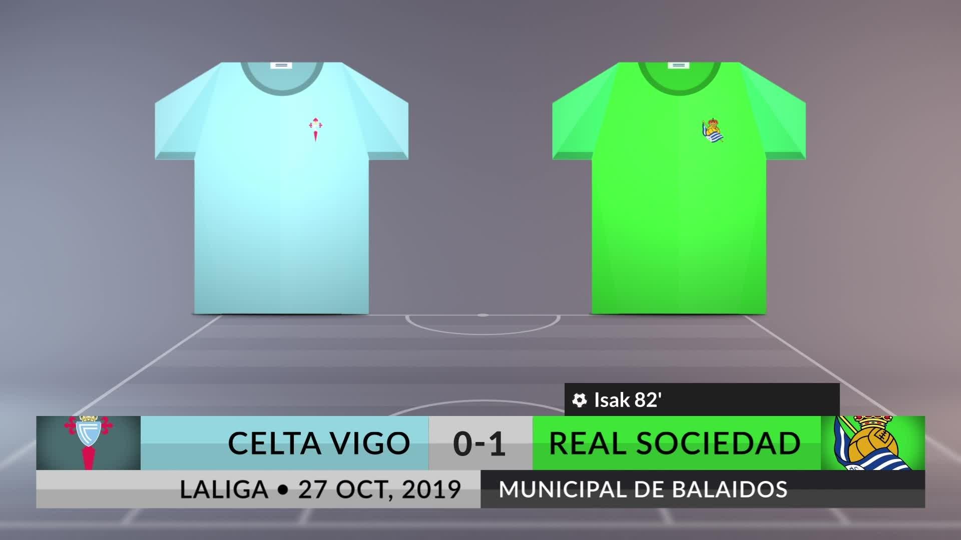 Match Review: Celta Vigo vs Real Sociedad on 27/10/2019