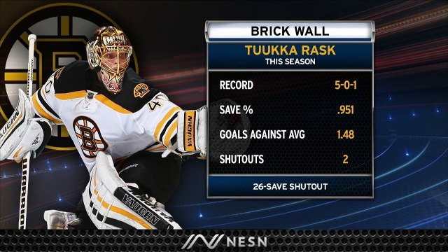 Tuukka Rask Continues Hot Start To 2019-20 Season With Shutout Over Blues
