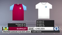 Match Review: Burnley vs Chelsea on 26/10/2019