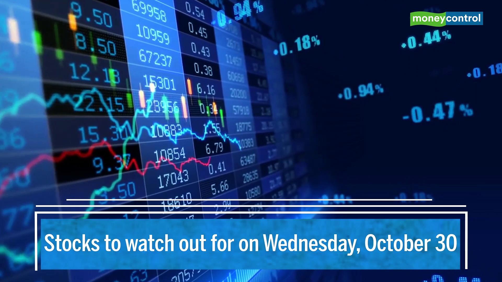 Trade Setup for October 30