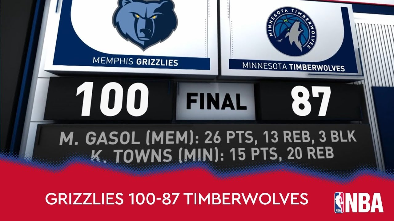 Memphis Grizzlies 100-87 Minnesota Timberwolves
