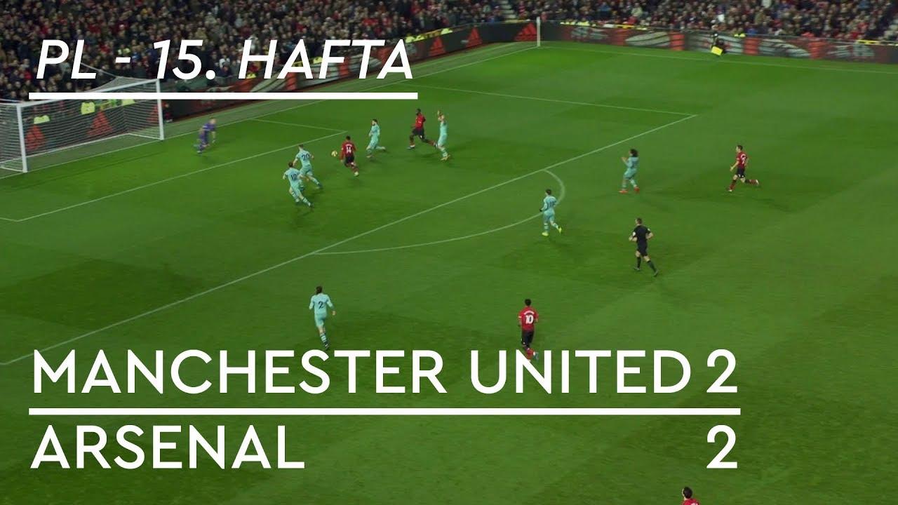 Manchester United - Arsenal (2-2) - Maç Özeti - Premier League 2018/19