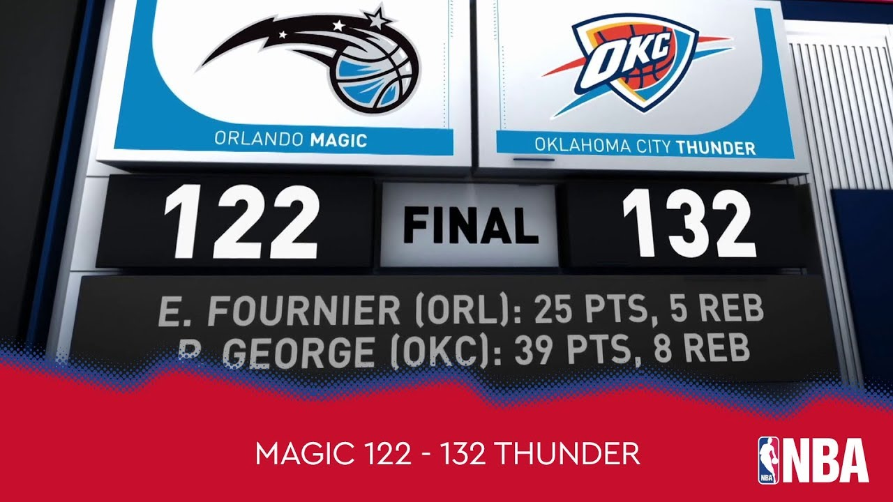 Orlando Magic 122 - 132 Oklahoma City Thunder