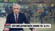 S. Korea's Consumer Price Index inflation rate fell to -0.4% in September: OECD