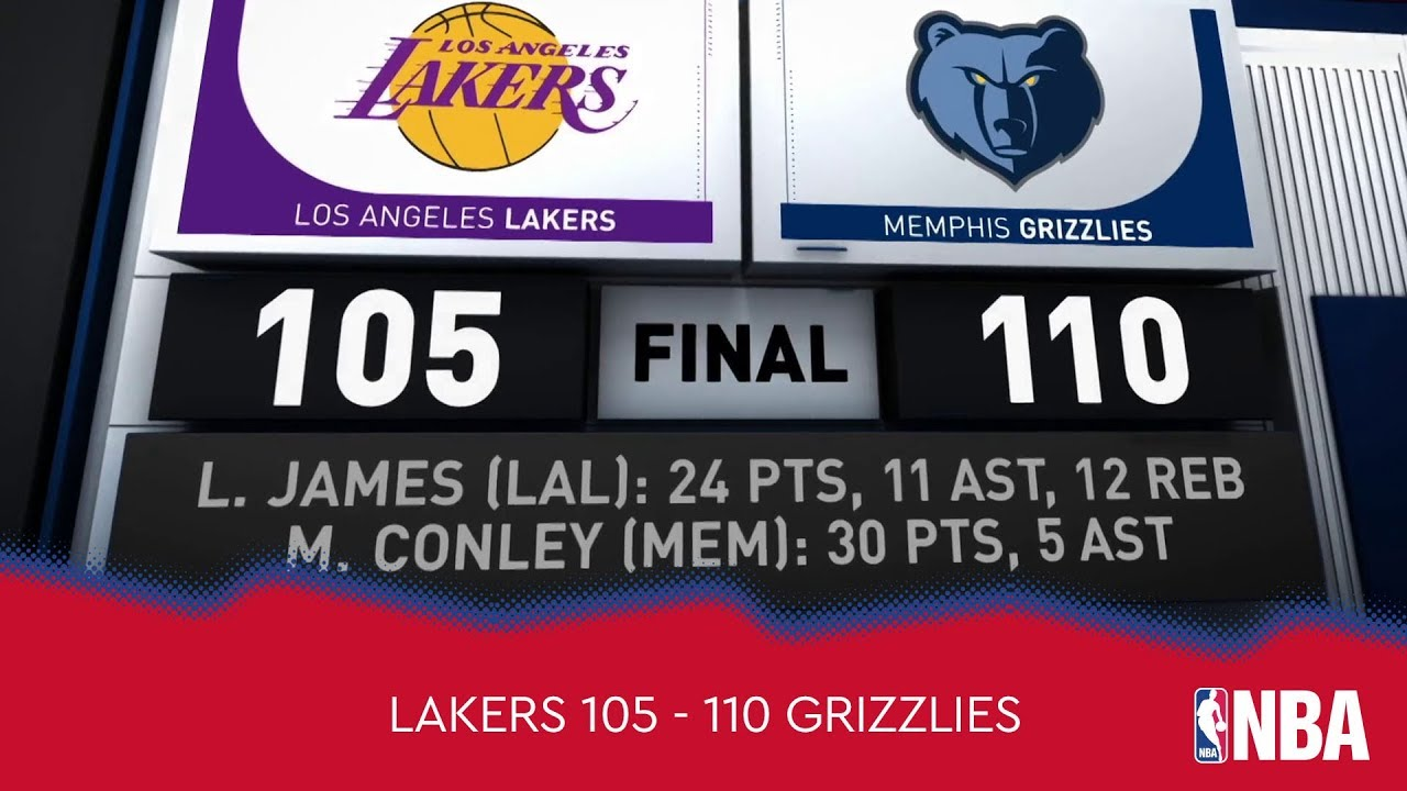 Los Angeles Lakers 105 - 110 Memphis Grizzlies