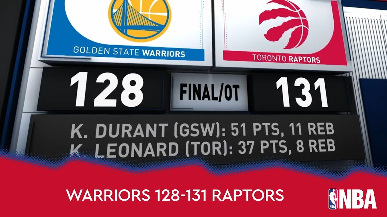 Golden State Warriors 128-131 Toronto Raptors