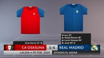 Match Review: CA Osasuna vs Real Madrid on 09/02/2020