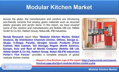 Modular Kitchen Market Global Forecast by Distribution Channels