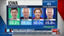 You Decide 2020: Iowa caucus results shows Buttigieg, Sanders on top