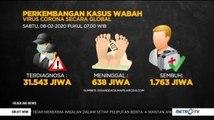 [Update] 638 Orang Meninggal Dunia Akibat Virus Corona