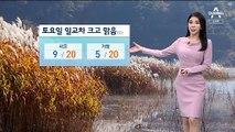 [날씨]내일도 고농도 미세먼지…일교차 크고 맑음