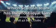 Scottish Premier League: Which team has the most loyal fans?