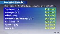 Tempête Amélie : les rafales maximum enregistrées