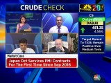 Market expert Sudarshan Sukhani recommends a buy on these stocks today