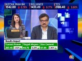 Sundaram MF on market outlook